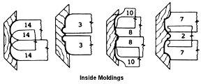 Inside Moldings