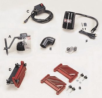 Accessories For Your Pro Fence Router Table System