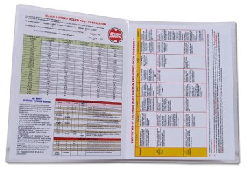 Board Feet Calculator, Softwood Plywood Grading and Engineered Wood Products