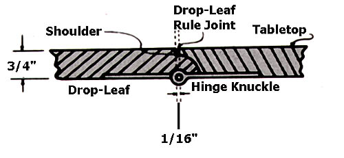How To Make A Drop Leaf Cutting Table
